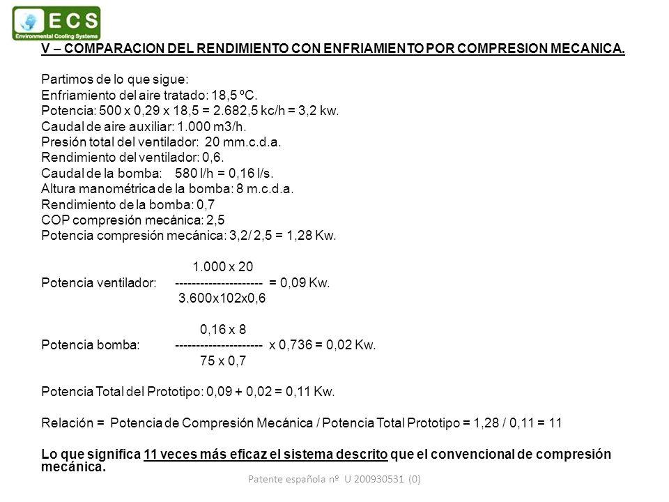 V – COMPARACION DEL RENDIMIENTO CON ENFRIAMIENTO POR COMPRESION MECANICA.