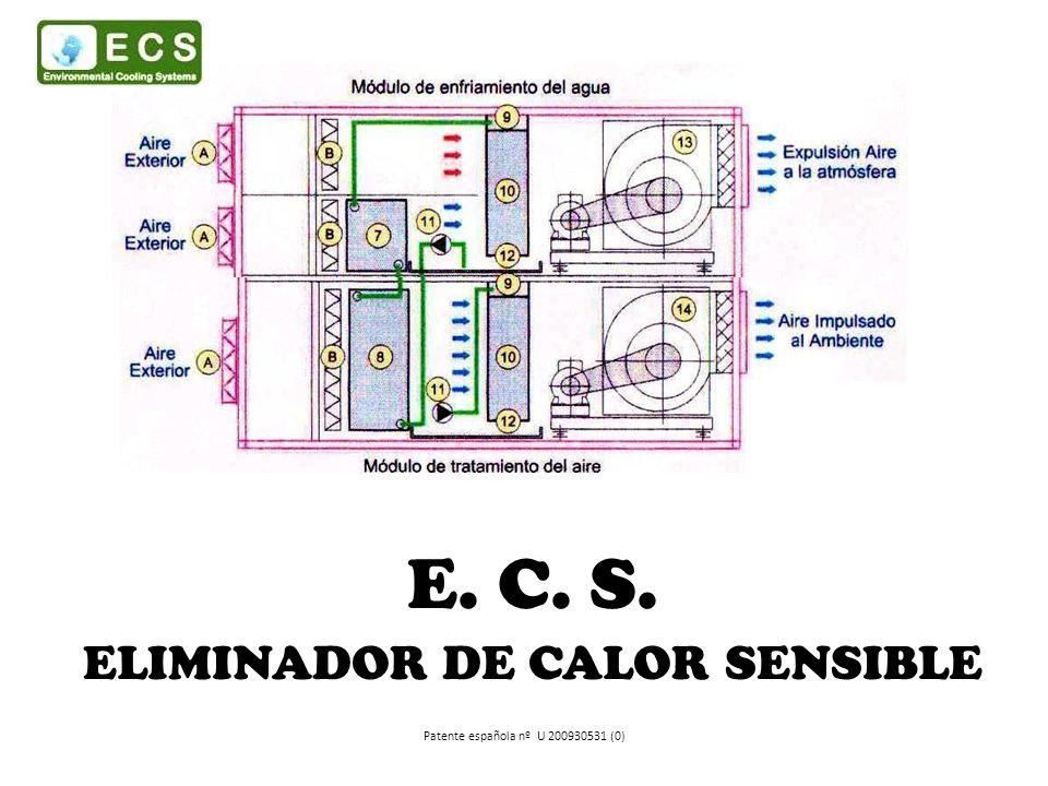 E. C. S. ELIMINADOR DE CALOR SENSIBLE Patente española nº U 200930531 (0)