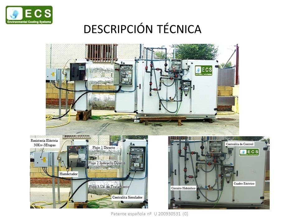 DESCRIPCIÓN TÉCNICA Patente española nº U 200930531 (0)