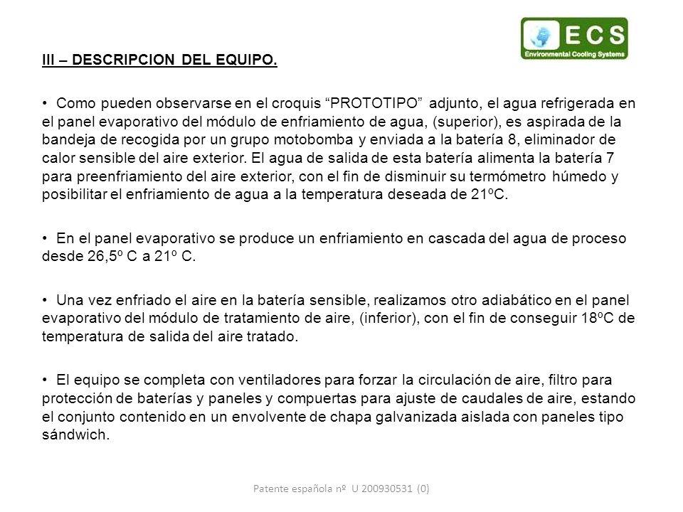 III – DESCRIPCION DEL EQUIPO. Como pueden observarse en el croquis PROTOTIPO adjunto, el agua refrigerada en el panel evaporativo del módulo de enfria