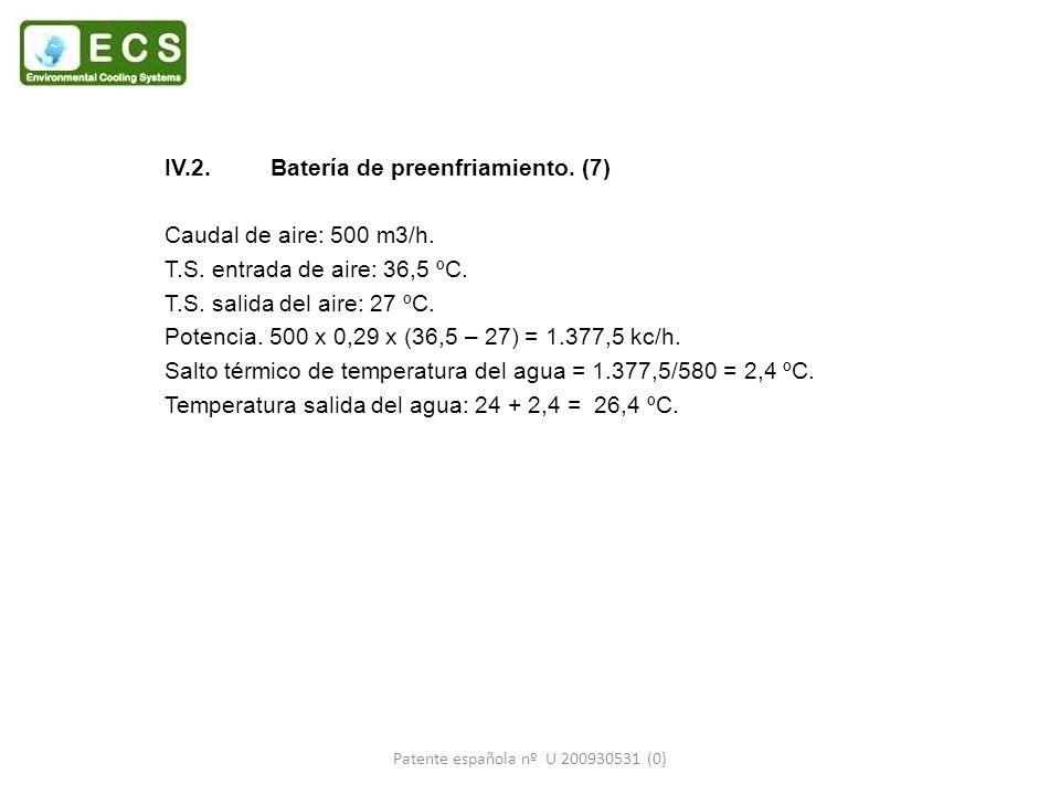 IV.2. Batería de preenfriamiento. (7) Caudal de aire: 500 m3/h. T.S. entrada de aire: 36,5 ºC. T.S. salida del aire: 27 ºC. Potencia. 500 x 0,29 x (36