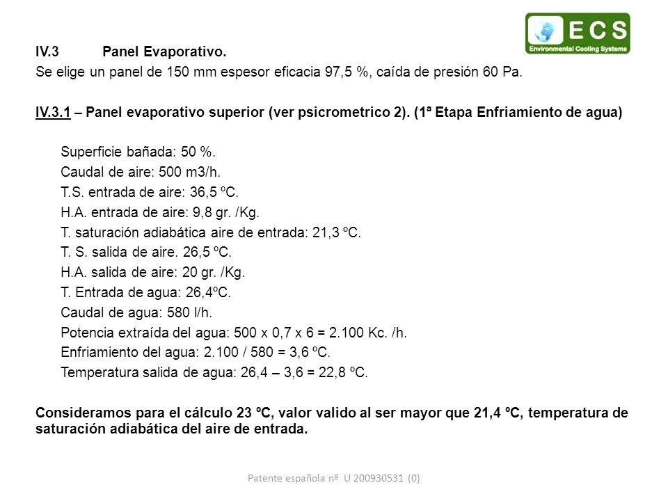 IV.3 Panel Evaporativo. Se elige un panel de 150 mm espesor eficacia 97,5 %, caída de presión 60 Pa. IV.3.1 – Panel evaporativo superior (ver psicrome