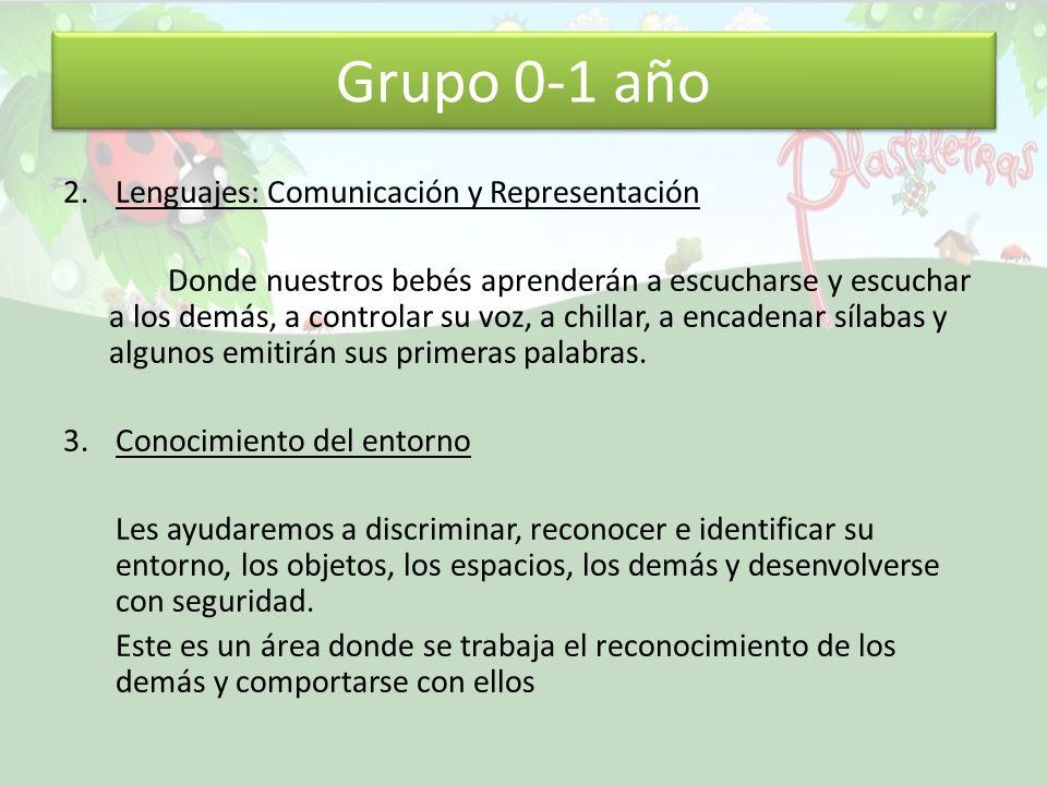 Grupo 0-1 año 2.Lenguajes: Comunicación y Representación Donde nuestros bebés aprenderán a escucharse y escuchar a los demás, a controlar su voz, a ch