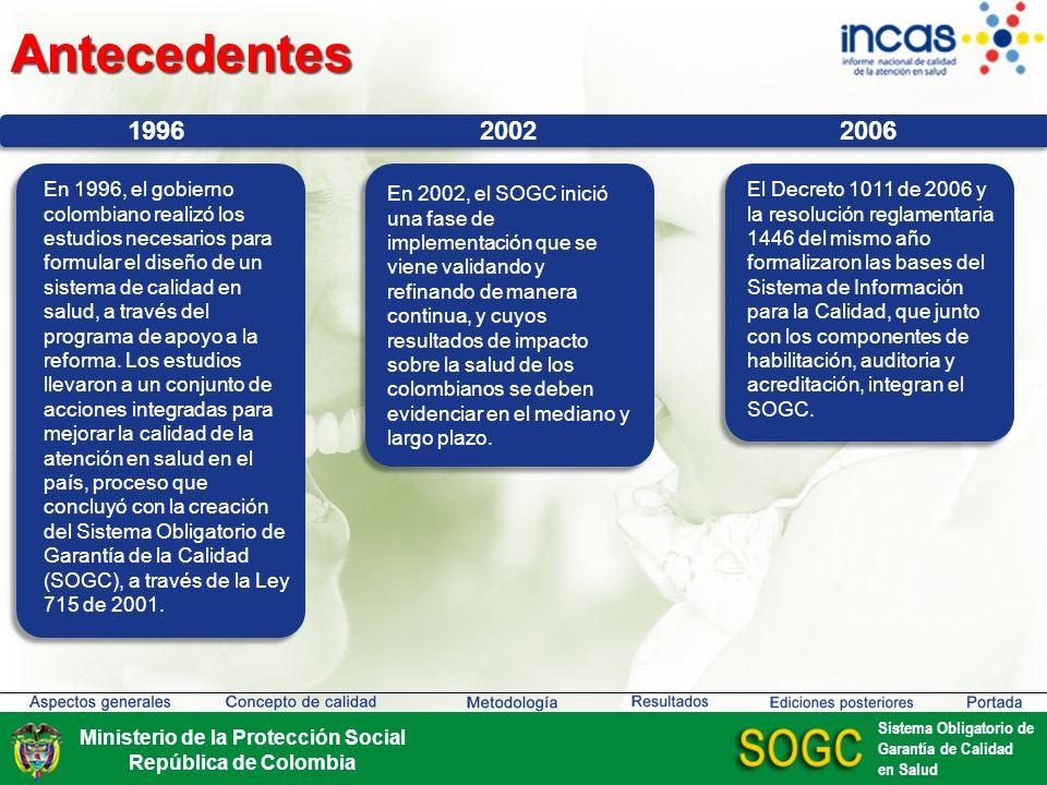 Ministerio de la Protección Social República de Colombia Sistema Obligatorio de Garantía de Calidad en SaludAntecedentes 199620022006 En 1996, el gobierno colombiano realizó los estudios necesarios para formular el diseño de un sistema de calidad en salud, a través del programa de apoyo a la reforma.