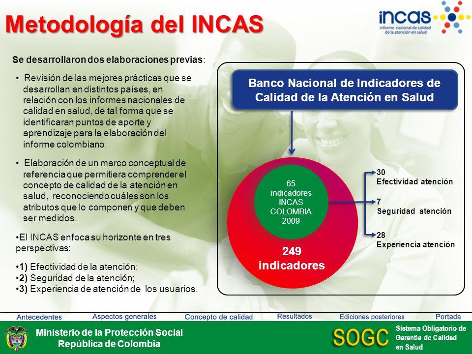 Metodología del INCAS Se desarrollaron dos elaboraciones previas: Elaboración de un marco conceptual de referencia que permitiera comprender el concepto de calidad de la atención en salud, reconociendo cuáles son los atributos que lo componen y que deben ser medidos.