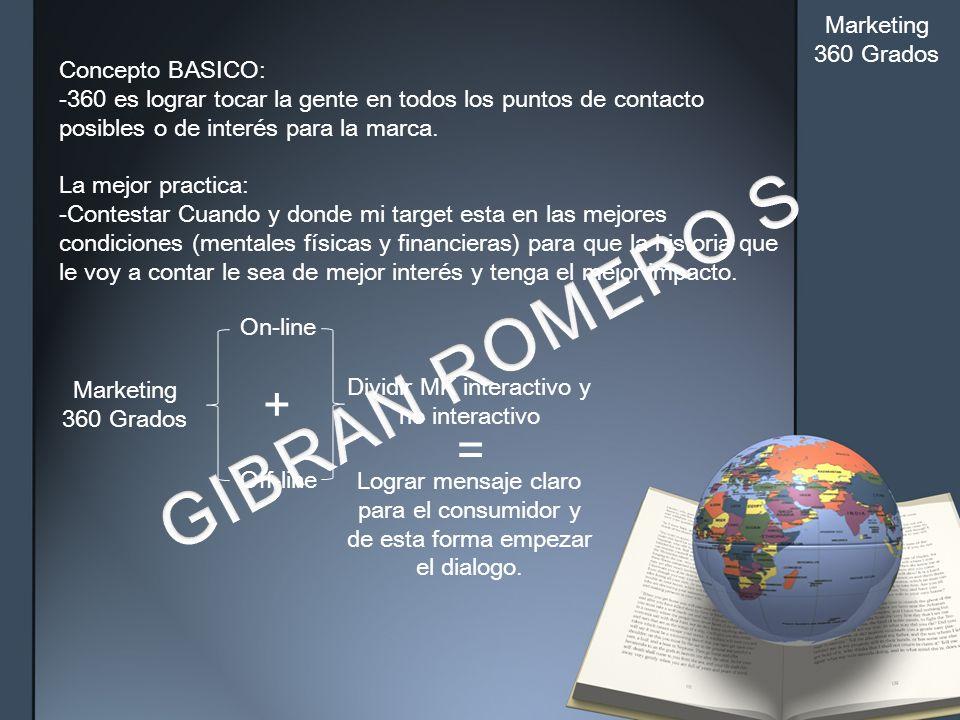 Marketing 360 Grados Concepto BASICO: -360 es lograr tocar la gente en todos los puntos de contacto posibles o de interés para la marca. La mejor prac