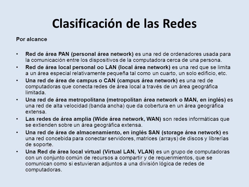 Clasificación de las Redes Por alcance Red de área PAN (personal área network) es una red de ordenadores usada para la comunicación entre los disposit