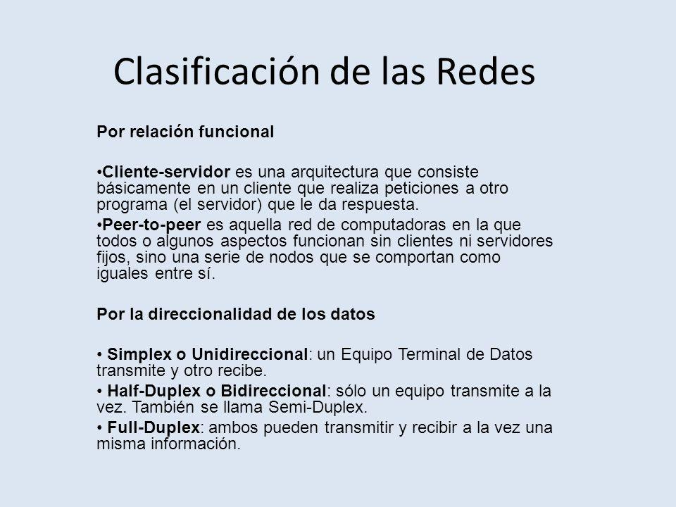 Clasificación de las Redes Por relación funcional Cliente-servidor es una arquitectura que consiste básicamente en un cliente que realiza peticiones a