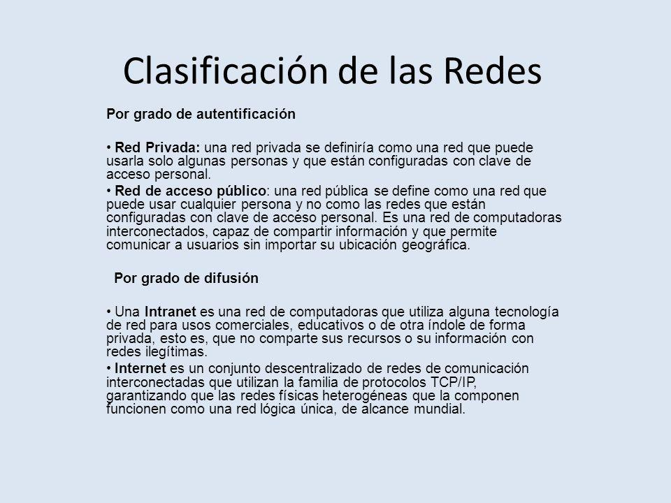 Clasificación de las Redes Por grado de autentificación Red Privada: una red privada se definiría como una red que puede usarla solo algunas personas