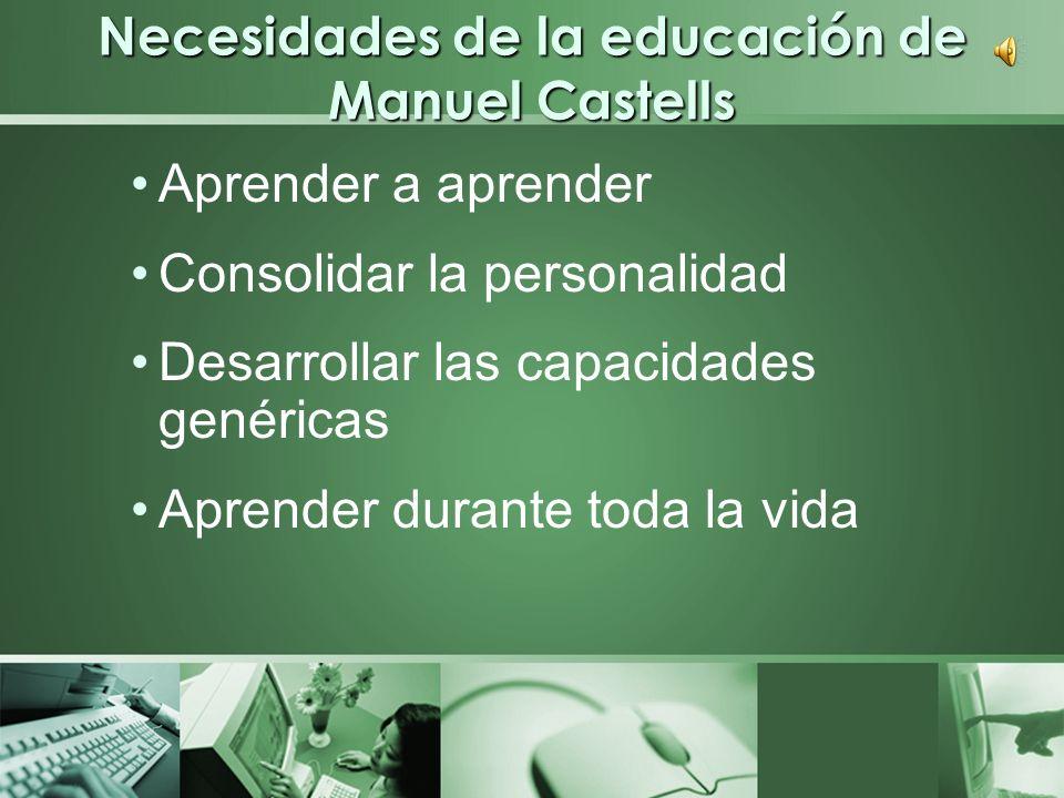 Cuatro ámbitos de Jacques Delors Aprender a ser Aprender a saber, conocer Aprender a hacer Aprender a convivir