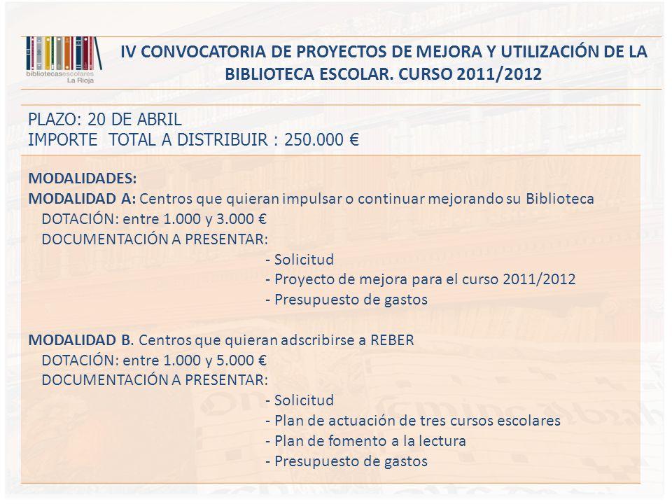 PLAZO: 20 DE ABRIL IMPORTE TOTAL A DISTRIBUIR : 250.000 MODALIDADES: MODALIDAD A: Centros que quieran impulsar o continuar mejorando su Biblioteca DOTACIÓN: entre 1.000 y 3.000 DOCUMENTACIÓN A PRESENTAR: - Solicitud - Proyecto de mejora para el curso 2011/2012 - Presupuesto de gastos MODALIDAD B.