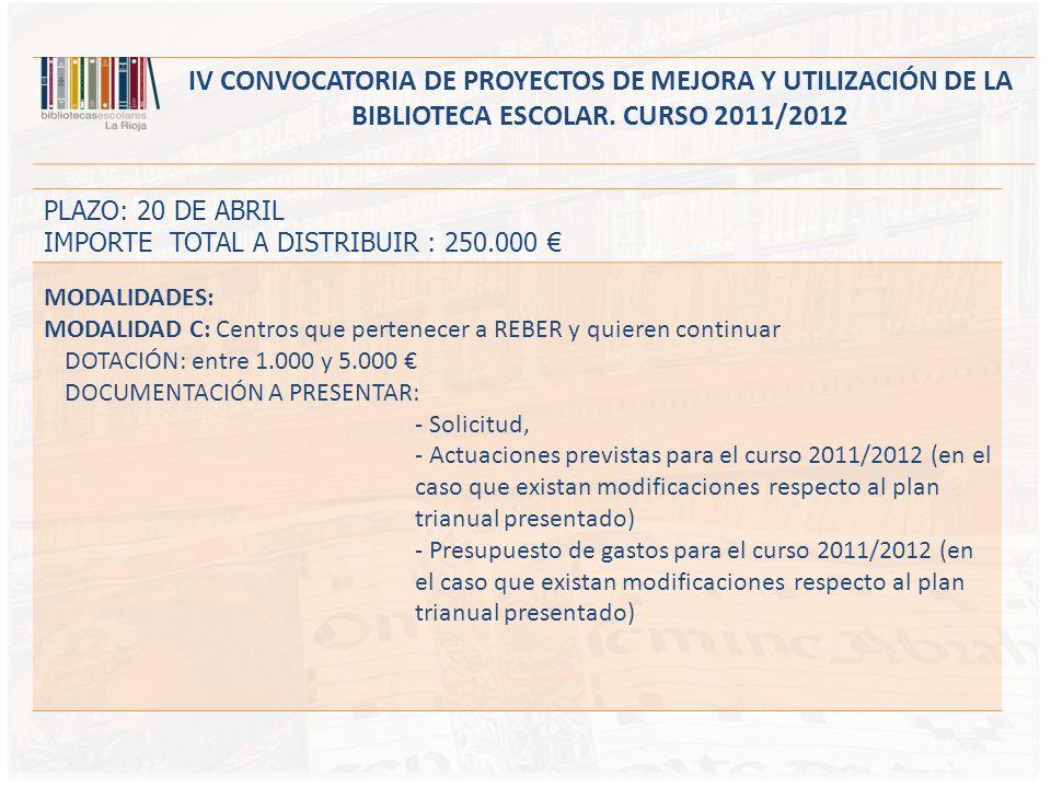 PLAZO: 20 DE ABRIL IMPORTE TOTAL A DISTRIBUIR : 250.000 MODALIDADES: MODALIDAD C: Centros que pertenecer a REBER y quieren continuar DOTACIÓN: entre 1.000 y 5.000 DOCUMENTACIÓN A PRESENTAR: - Solicitud, - Actuaciones previstas para el curso 2011/2012 (en el caso que existan modificaciones respecto al plan trianual presentado) - Presupuesto de gastos para el curso 2011/2012 (en el caso que existan modificaciones respecto al plan trianual presentado) IV CONVOCATORIA DE PROYECTOS DE MEJORA Y UTILIZACIÓN DE LA BIBLIOTECA ESCOLAR.