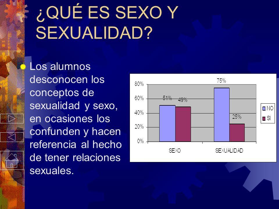 ¿QUIEN HABLO CONTIGO POR PRIMERA VEZ DE SEXO Y SEXUALIDAD.? En los alumnos de primero encontramos que la mayoría de ellos han hablado por primera vez