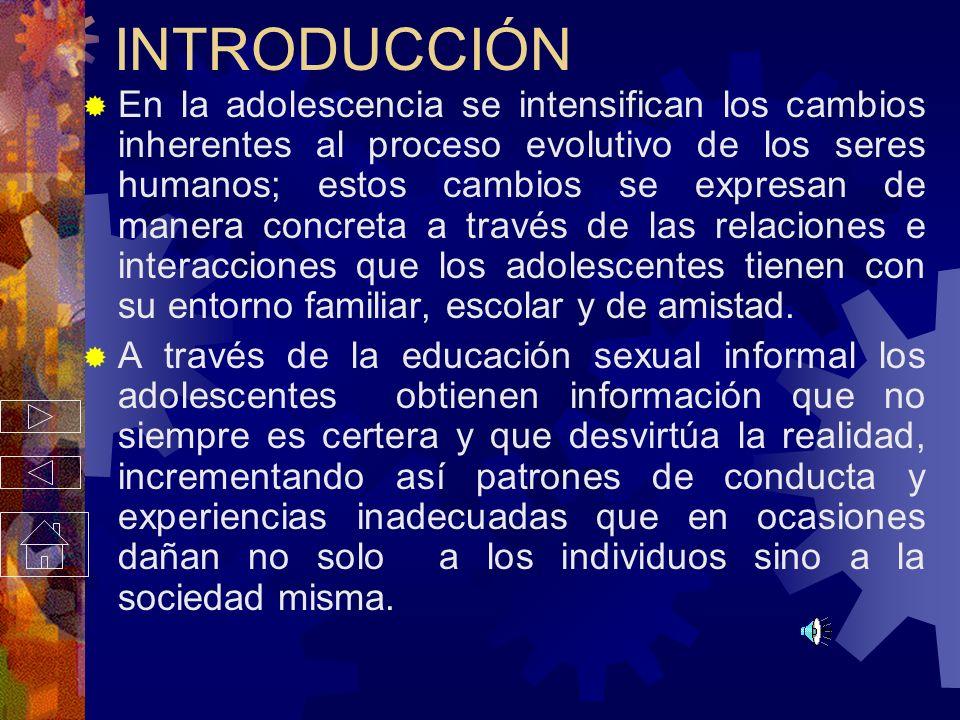 INDICE INTRODUCCIÓN JUSTIFICACIÓN ENFERMEDADES DE TRANSMISION SEXUAL ENFERMEDADES DE TRANSMISION SEXUAL ¿AMOR O ENAMORAMIENTO? ¿AMOR O ENAMORAMIENTO?
