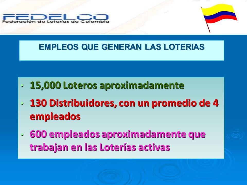 15,000 Loteros aproximadamente 15,000 Loteros aproximadamente 130 Distribuidores, con un promedio de 4 empleados 130 Distribuidores, con un promedio d