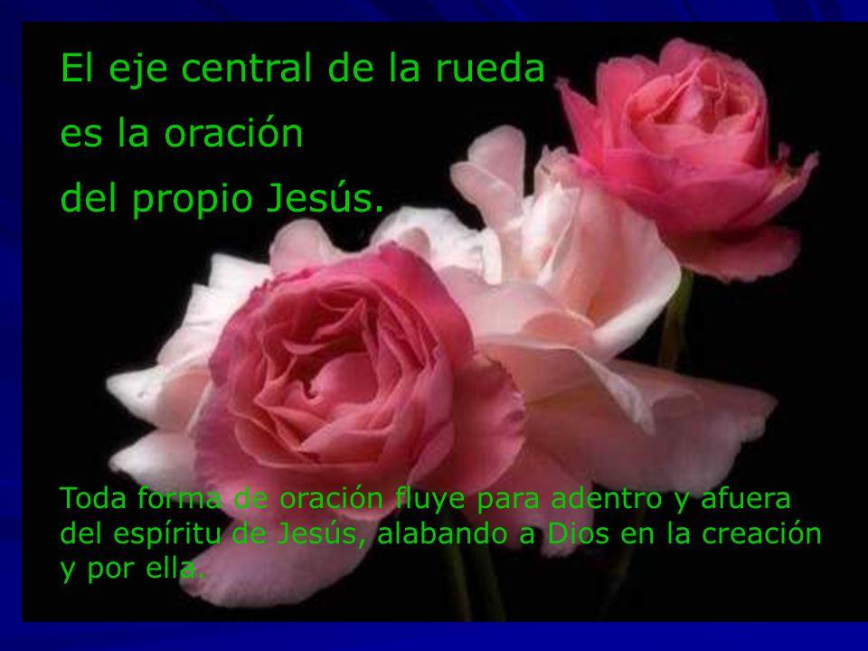 El eje central de la rueda es la oración del propio Jesús. Toda forma de oración fluye para adentro y afuera del espíritu de Jesús, alabando a Dios en