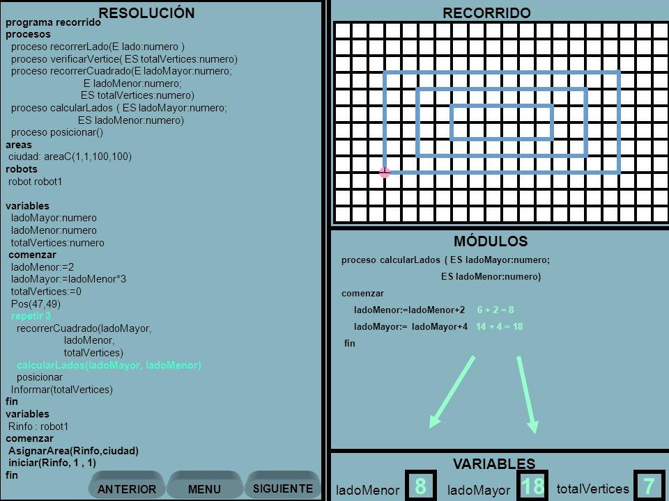 VARIABLES RECORRIDO proceso calcularLados ( ES ladoMayor:numero; ES ladoMenor:numero) comenzar ladoMenor:=ladoMenor+2 6 + 2 = 8 ladoMayor:= ladoMayor+4 14 + 4 = 18 fin ladoMayorladoMenor totalVertices 8718 MÓDULOS RESOLUCIÓN MENU SIGUIENTE ANTERIOR programa recorrido procesos proceso recorrerLado(E lado:numero ) proceso verificarVertice( ES totalVertices:numero) proceso recorrerCuadrado(E ladoMayor:numero; E ladoMenor:numero; ES totalVertices:numero) proceso calcularLados ( ES ladoMayor:numero; ES ladoMenor:numero) proceso posicionar() areas ciudad: areaC(1,1,100,100) robots robot robot1 variables ladoMayor:numero ladoMenor:numero totalVertices:numero comenzar ladoMenor:=2 ladoMayor:=ladoMenor*3 totalVertices:=0 Pos(47,49) repetir 3 recorrerCuadrado(ladoMayor, ladoMenor, totalVertices) calcularLados(ladoMayor, ladoMenor) posicionar Informar(totalVertices) fin variables Rinfo : robot1 comenzar AsignarArea(Rinfo,ciudad) iniciar(Rinfo, 1, 1) fin