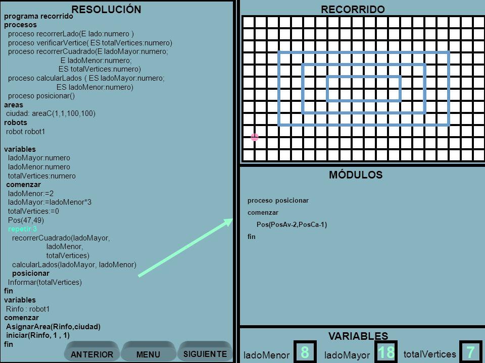VARIABLES RECORRIDO proceso posicionar comenzar Pos(PosAv-2,PosCa-1) fin ladoMayorladoMenor totalVertices 8718 MÓDULOS RESOLUCIÓN MENU SIGUIENTE ANTERIOR programa recorrido procesos proceso recorrerLado(E lado:numero ) proceso verificarVertice( ES totalVertices:numero) proceso recorrerCuadrado(E ladoMayor:numero; E ladoMenor:numero; ES totalVertices:numero) proceso calcularLados ( ES ladoMayor:numero; ES ladoMenor:numero) proceso posicionar() areas ciudad: areaC(1,1,100,100) robots robot robot1 variables ladoMayor:numero ladoMenor:numero totalVertices:numero comenzar ladoMenor:=2 ladoMayor:=ladoMenor*3 totalVertices:=0 Pos(47,49) repetir 3 recorrerCuadrado(ladoMayor, ladoMenor, totalVertices) calcularLados(ladoMayor, ladoMenor) posicionar Informar(totalVertices) fin variables Rinfo : robot1 comenzar AsignarArea(Rinfo,ciudad) iniciar(Rinfo, 1, 1) fin