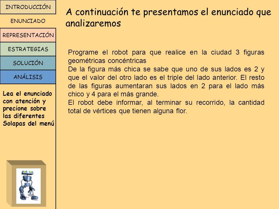 VARIABLES RECORRIDO proceso posicionar comenzar Pos(PosAv-2,PosCa-1) fin ladoMayorladoMenor totalVertices 4110 MÓDULOS RESOLUCIÓN MENU SIGUIENTE ANTERIOR programa recorrido procesos proceso recorrerLado(E lado:numero ) proceso verificarVertice( ES totalVertices:numero) proceso recorrerCuadrado(E ladoMayor:numero; E ladoMenor:numero; ES totalVertices:numero) proceso calcularLados ( ES ladoMayor:numero; ES ladoMenor:numero) proceso posicionar() areas ciudad: areaC(1,1,100,100) robots robot robot1 variables ladoMayor:numero ladoMenor:numero totalVertices:numero comenzar ladoMenor:=2 ladoMayor:=ladoMenor*3 totalVertices:=0 Pos(47,49) repetir 3 recorrerCuadrado(ladoMayor, ladoMenor, totalVertices) calcularLados(ladoMayor, ladoMenor) posicionar Informar(totalVertices) fin variables Rinfo : robot1 comenzar AsignarArea(Rinfo,ciudad) iniciar(Rinfo, 1, 1) fin