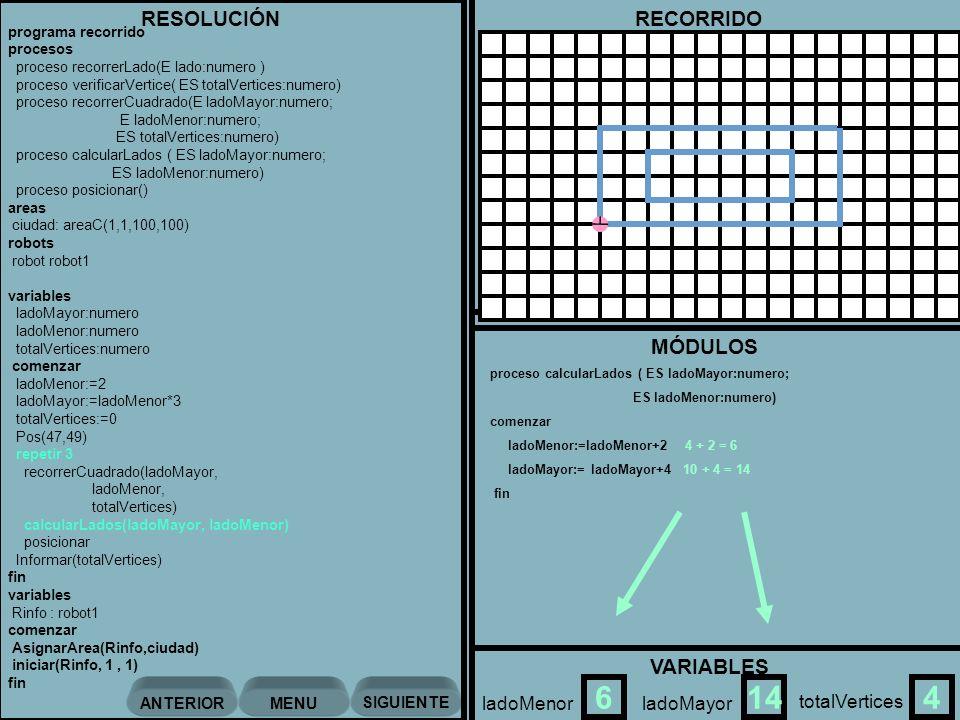 VARIABLES RECORRIDO proceso calcularLados ( ES ladoMayor:numero; ES ladoMenor:numero) comenzar ladoMenor:=ladoMenor+2 4 + 2 = 6 ladoMayor:= ladoMayor+4 10 + 4 = 14 fin ladoMayorladoMenor totalVertices 6414 MÓDULOS RESOLUCIÓN MENU SIGUIENTE ANTERIOR programa recorrido procesos proceso recorrerLado(E lado:numero ) proceso verificarVertice( ES totalVertices:numero) proceso recorrerCuadrado(E ladoMayor:numero; E ladoMenor:numero; ES totalVertices:numero) proceso calcularLados ( ES ladoMayor:numero; ES ladoMenor:numero) proceso posicionar() areas ciudad: areaC(1,1,100,100) robots robot robot1 variables ladoMayor:numero ladoMenor:numero totalVertices:numero comenzar ladoMenor:=2 ladoMayor:=ladoMenor*3 totalVertices:=0 Pos(47,49) repetir 3 recorrerCuadrado(ladoMayor, ladoMenor, totalVertices) calcularLados(ladoMayor, ladoMenor) posicionar Informar(totalVertices) fin variables Rinfo : robot1 comenzar AsignarArea(Rinfo,ciudad) iniciar(Rinfo, 1, 1) fin