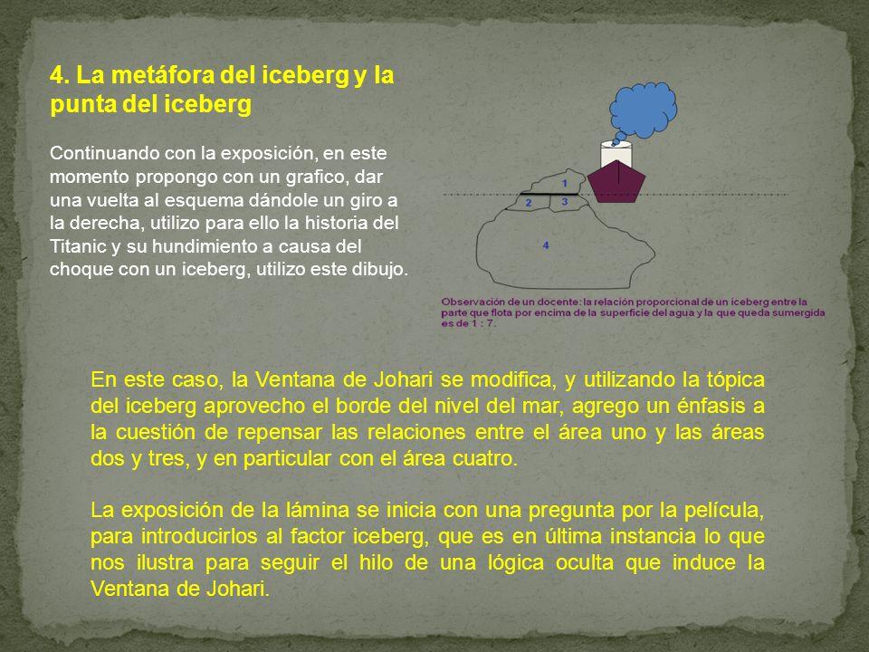4. La metáfora del iceberg y la punta del iceberg Continuando con la exposición, en este momento propongo con un grafico, dar una vuelta al esquema dá