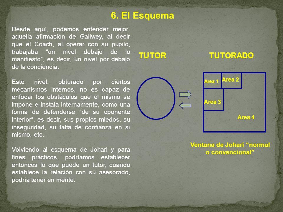 6. El Esquema TUTOR TUTORADO Area 1 Area 2 Area 3 Area 4 Ventana de Johari normal o convencional Desde aquí, podemos entender mejor, aquella afirmació