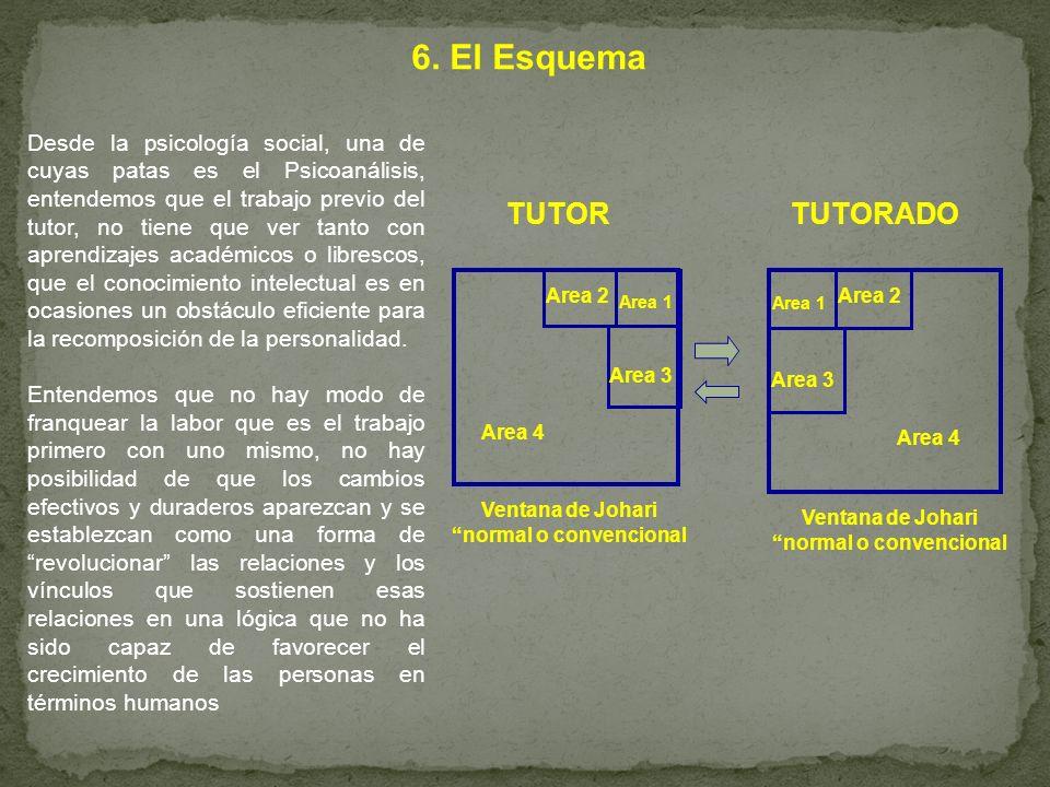 Area 1 Area 2 Area 3 Area 4 Ventana de Johari normal o convencional Area 1 Area 2 Area 3 Area 4 TUTOR TUTORADO Ventana de Johari normal o convencional