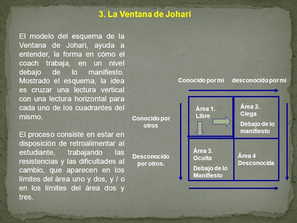 3. La Ventana de Johari El modelo del esquema de la Ventana de Johari, ayuda a entender, la forma en cómo el coach trabaja, en un nivel debajo de lo m