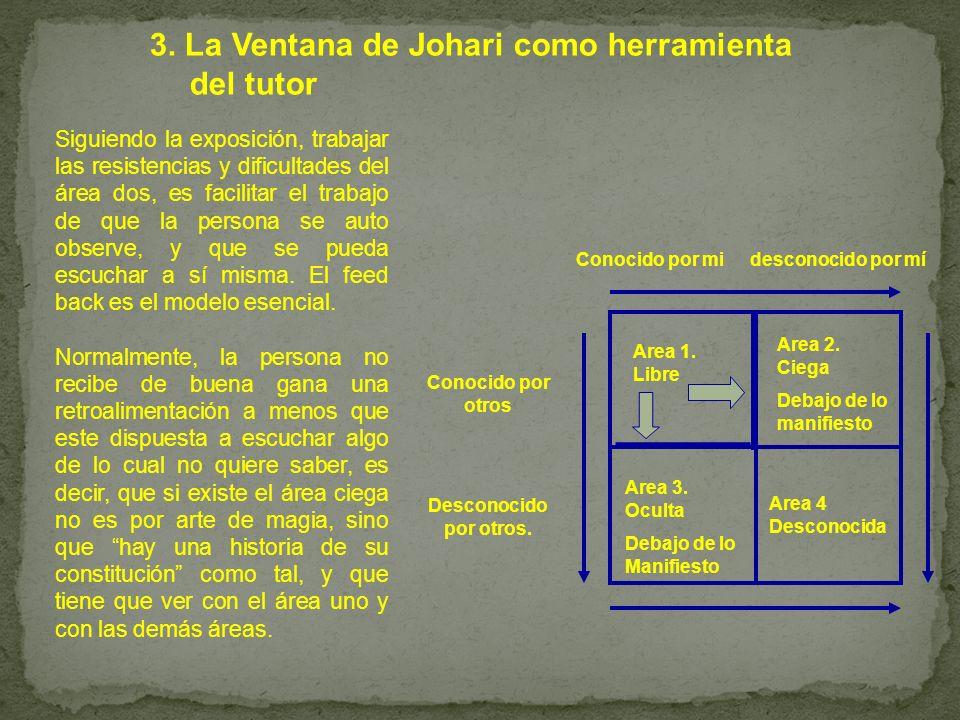 3. La Ventana de Johari como herramienta del tutor Siguiendo la exposición, trabajar las resistencias y dificultades del área dos, es facilitar el tra