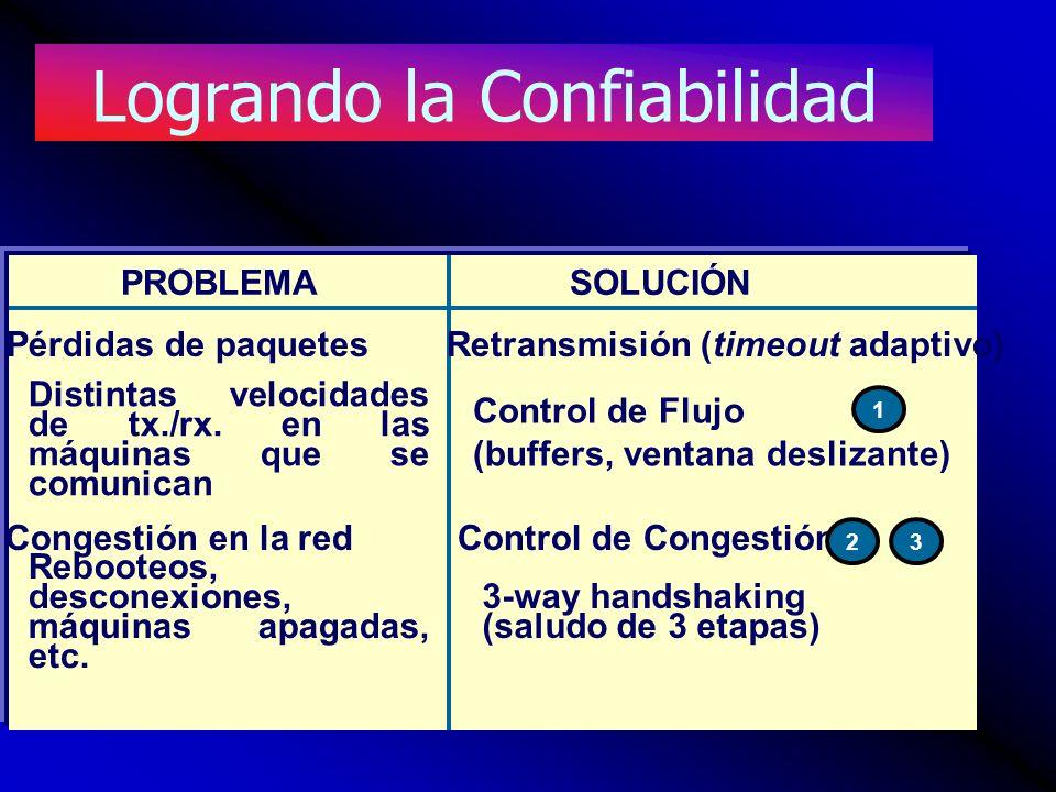 Logrando la Confiabilidad PROBLEMASOLUCIÓN Pérdidas de paquetesRetransmisión (timeout adaptivo) Congestión en la redControl de Congestión Distintas ve