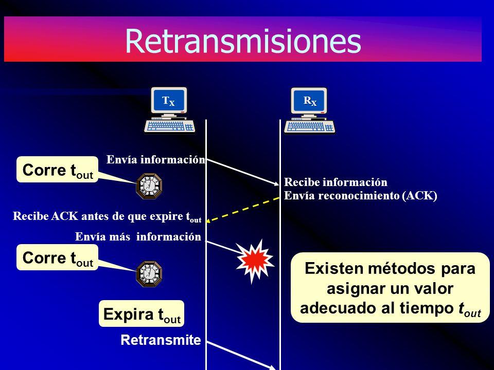 TXTX RXRXRXRX Envía información Envía reconocimiento (ACK) Recibe información Recibe ACK antes de que expire t out Envía más información Retransmision