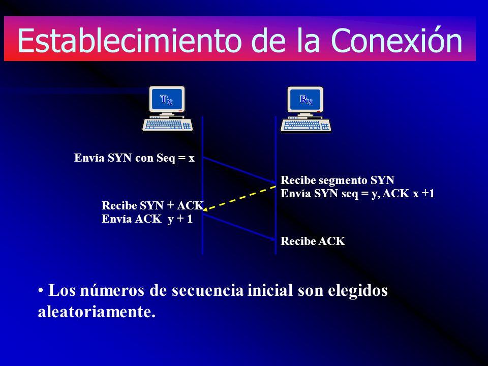 TXTXTXTX TXTXTXTX RXRXRXRX RXRXRXRX Envía SYN con Seq = x Envía SYN seq = y, ACK x +1 Recibe segmento SYN Recibe SYN + ACK Envía ACK y + 1 Recibe ACK