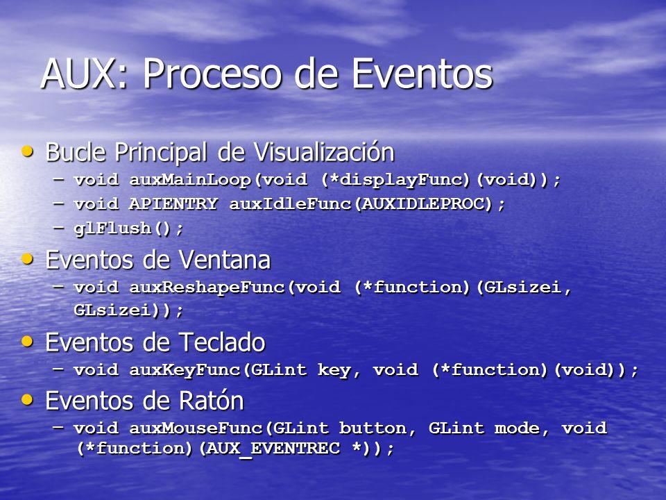 AUX: Proceso de Eventos Bucle Principal de Visualización Bucle Principal de Visualización – void auxMainLoop(void (*displayFunc)(void)); – void APIENT