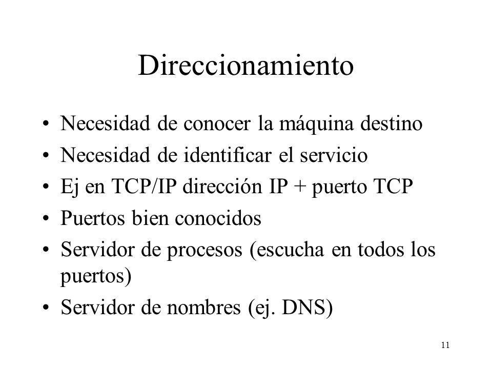 11 Direccionamiento Necesidad de conocer la máquina destino Necesidad de identificar el servicio Ej en TCP/IP dirección IP + puerto TCP Puertos bien c