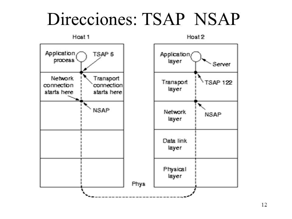 12 Direcciones: TSAP NSAP