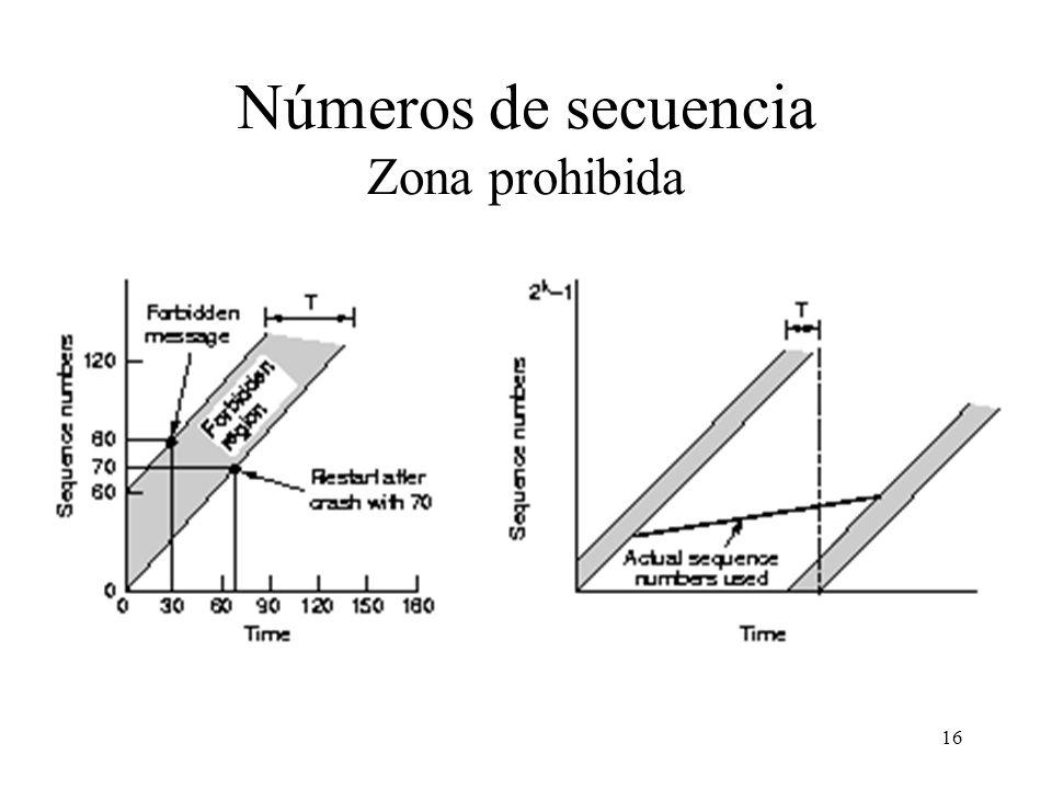16 Números de secuencia Zona prohibida