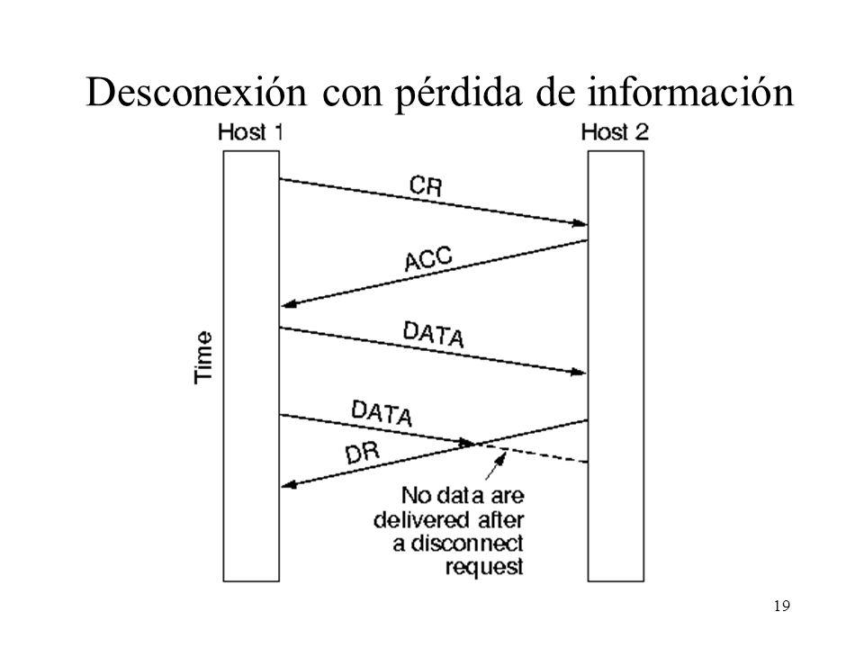 19 Desconexión con pérdida de información