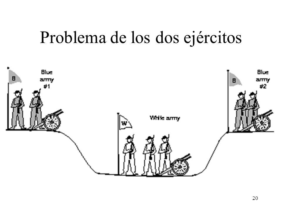 20 Problema de los dos ejércitos