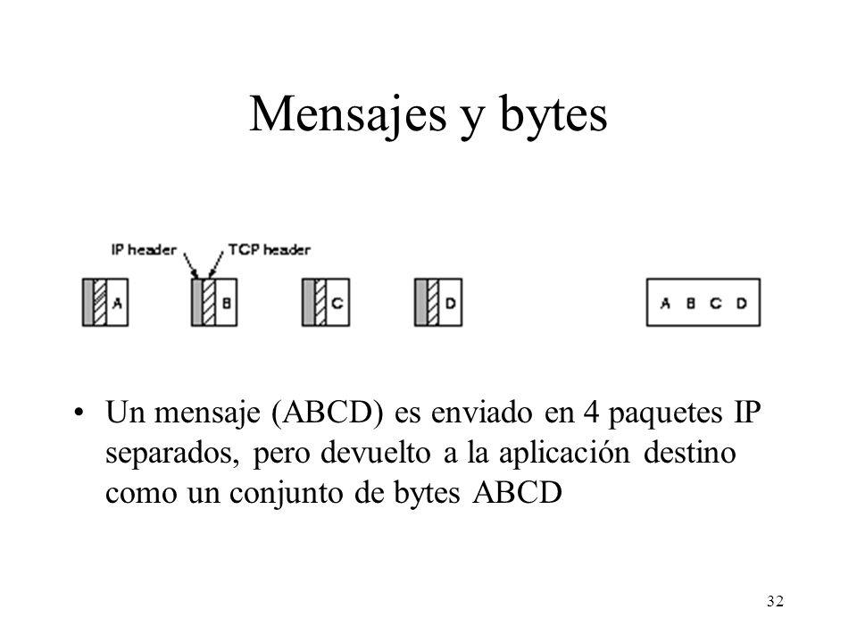 32 Mensajes y bytes Un mensaje (ABCD) es enviado en 4 paquetes IP separados, pero devuelto a la aplicación destino como un conjunto de bytes ABCD