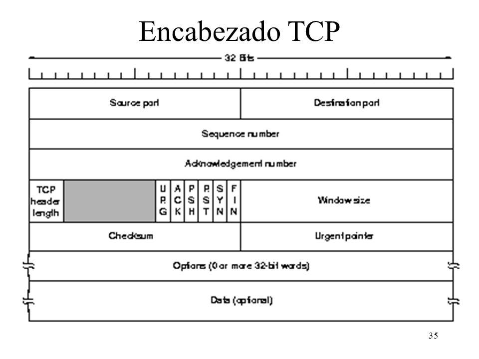 35 Encabezado TCP