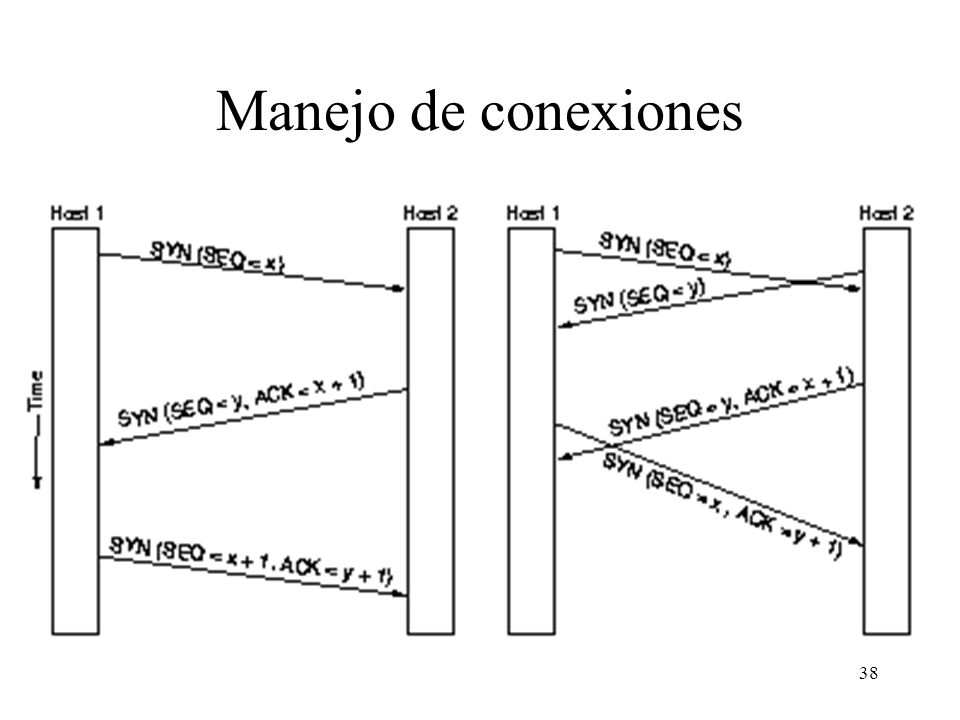 38 Manejo de conexiones