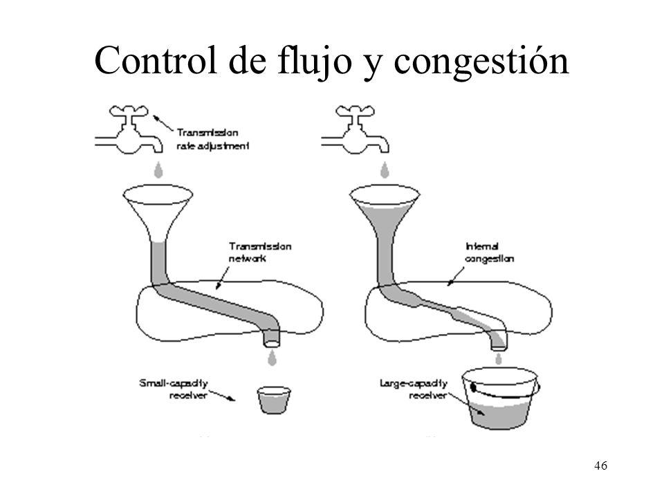 46 Control de flujo y congestión
