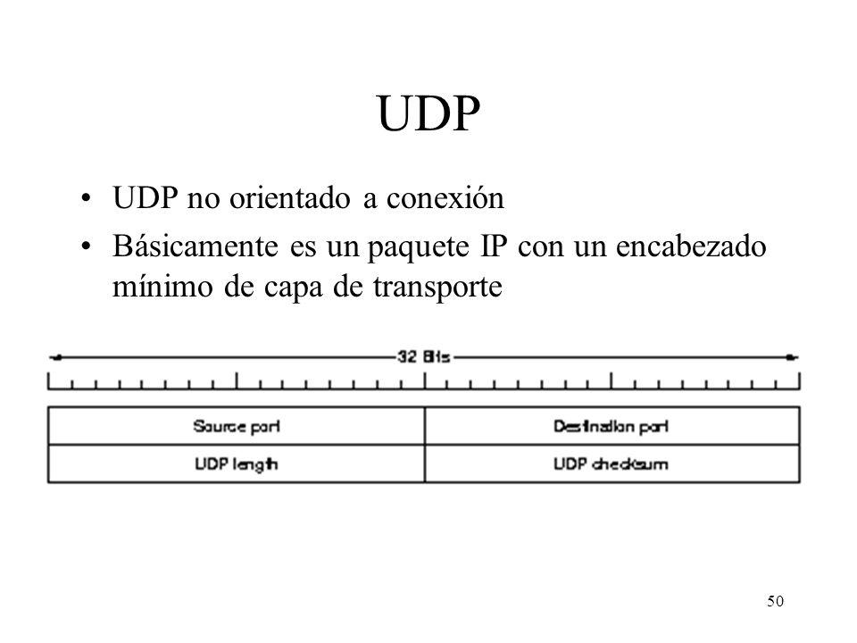 50 UDP UDP no orientado a conexión Básicamente es un paquete IP con un encabezado mínimo de capa de transporte