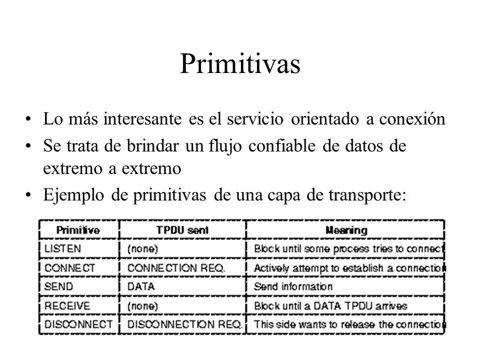 6 Primitivas Lo más interesante es el servicio orientado a conexión Se trata de brindar un flujo confiable de datos de extremo a extremo Ejemplo de pr