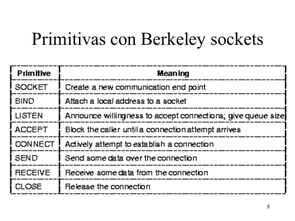 8 Primitivas con Berkeley sockets