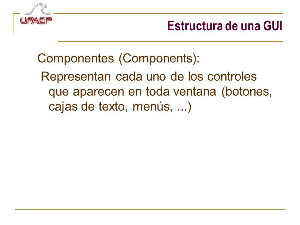 Estructura de una GUI Componentes (Components): Representan cada uno de los controles que aparecen en toda ventana (botones, cajas de texto, menús,...