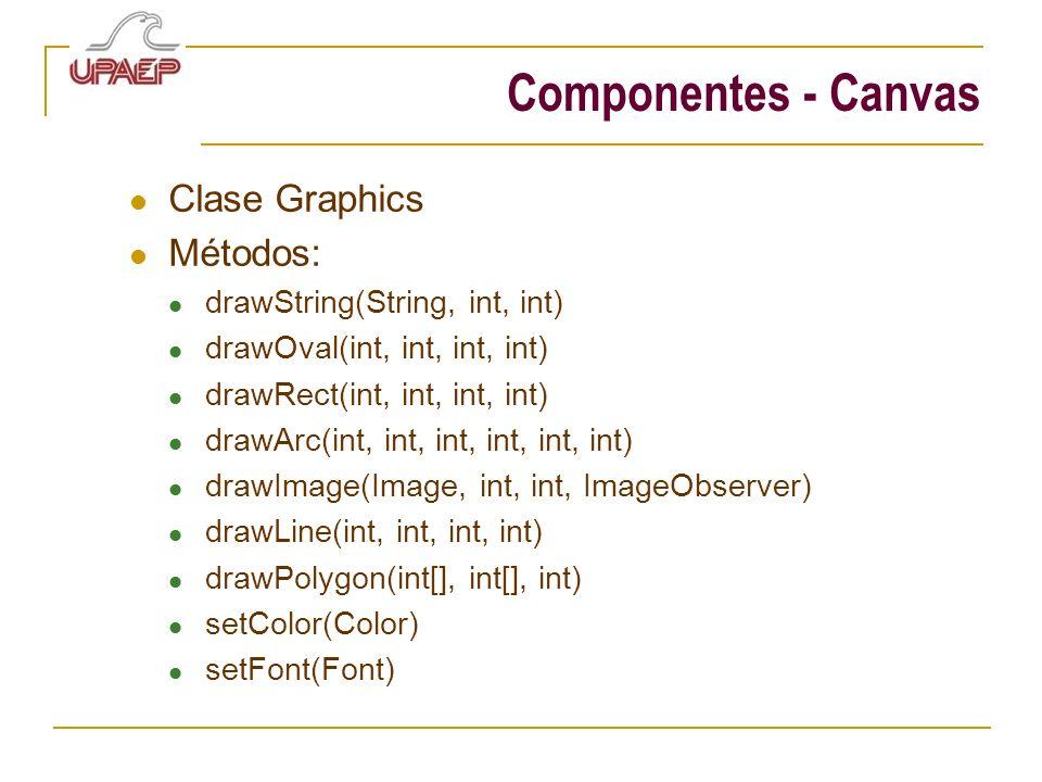Componentes - Canvas Clase Graphics Métodos: drawString(String, int, int) drawOval(int, int, int, int) drawRect(int, int, int, int) drawArc(int, int, int, int, int, int) drawImage(Image, int, int, ImageObserver) drawLine(int, int, int, int) drawPolygon(int[], int[], int) setColor(Color) setFont(Font)