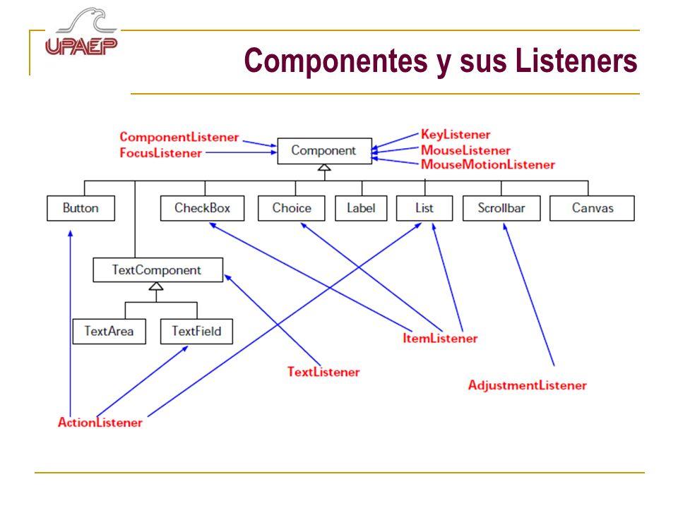 Componentes y sus Listeners