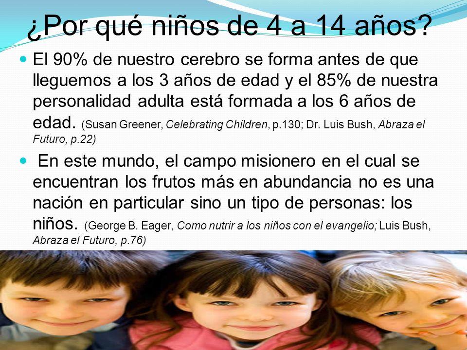 ¿Por qué niños de 4 a 14 años? El 90% de nuestro cerebro se forma antes de que lleguemos a los 3 años de edad y el 85% de nuestra personalidad adulta