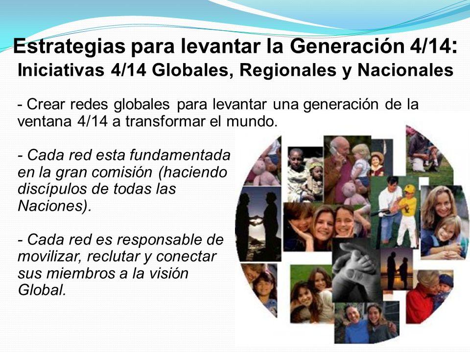 Estrategias para levantar la Generación 4/14 : Iniciativas 4/14 Globales, Regionales y Nacionales - Crear redes globales para levantar una generación